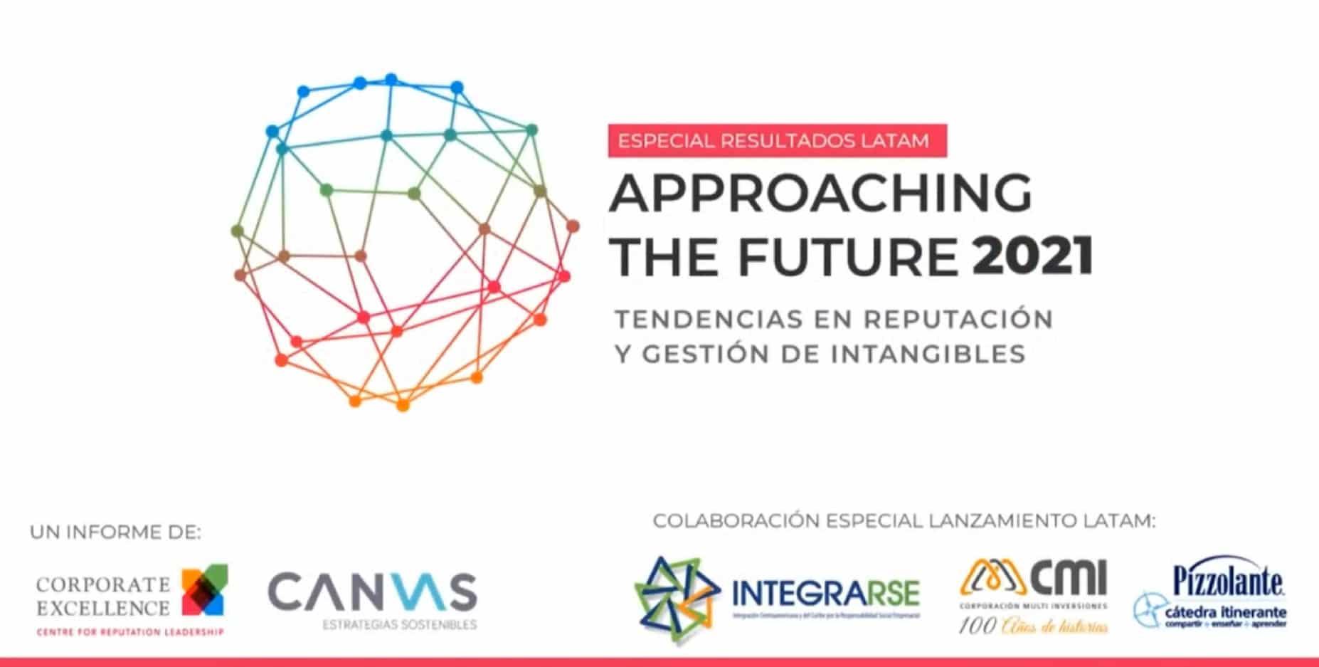 La reputación es más relevante ahora que antes de la pandemia, según el 74% de las organizaciones latinoamericanas